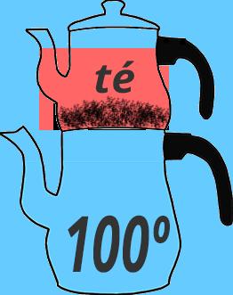 como hacer té turco como se hace el te turco